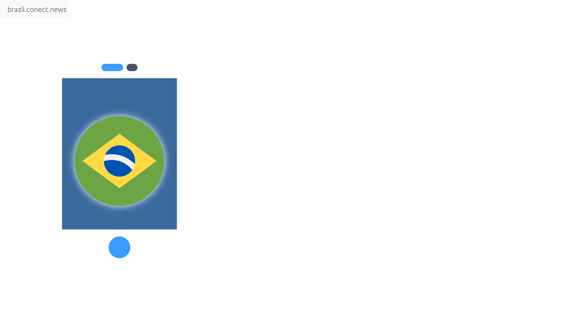 Brands and providers in Brazil @conect_news
