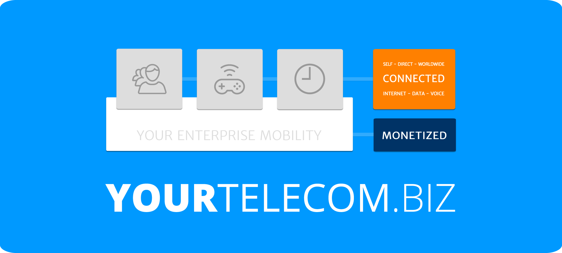 YourTelecom - Enterprise Mobility