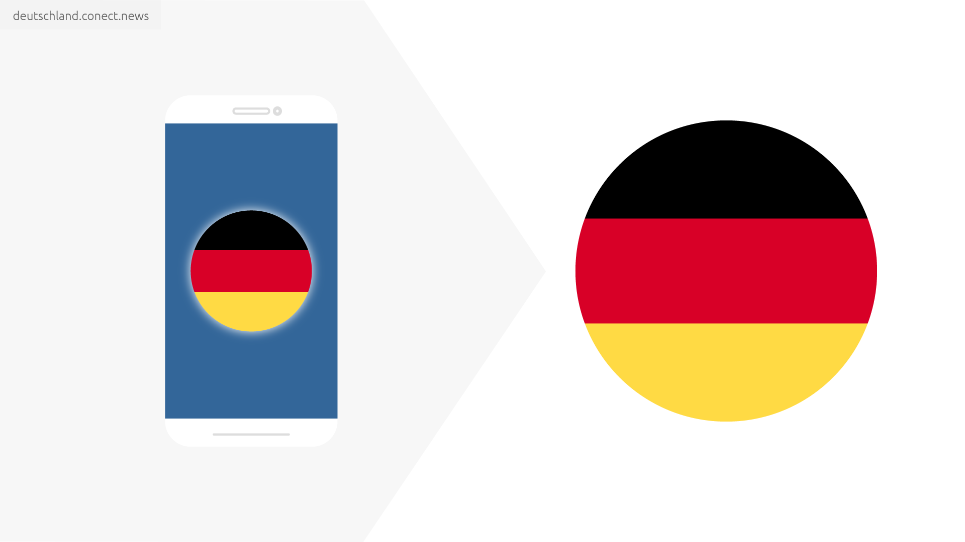 Deutschland telefoniert nach Deutschland - How to call Germany