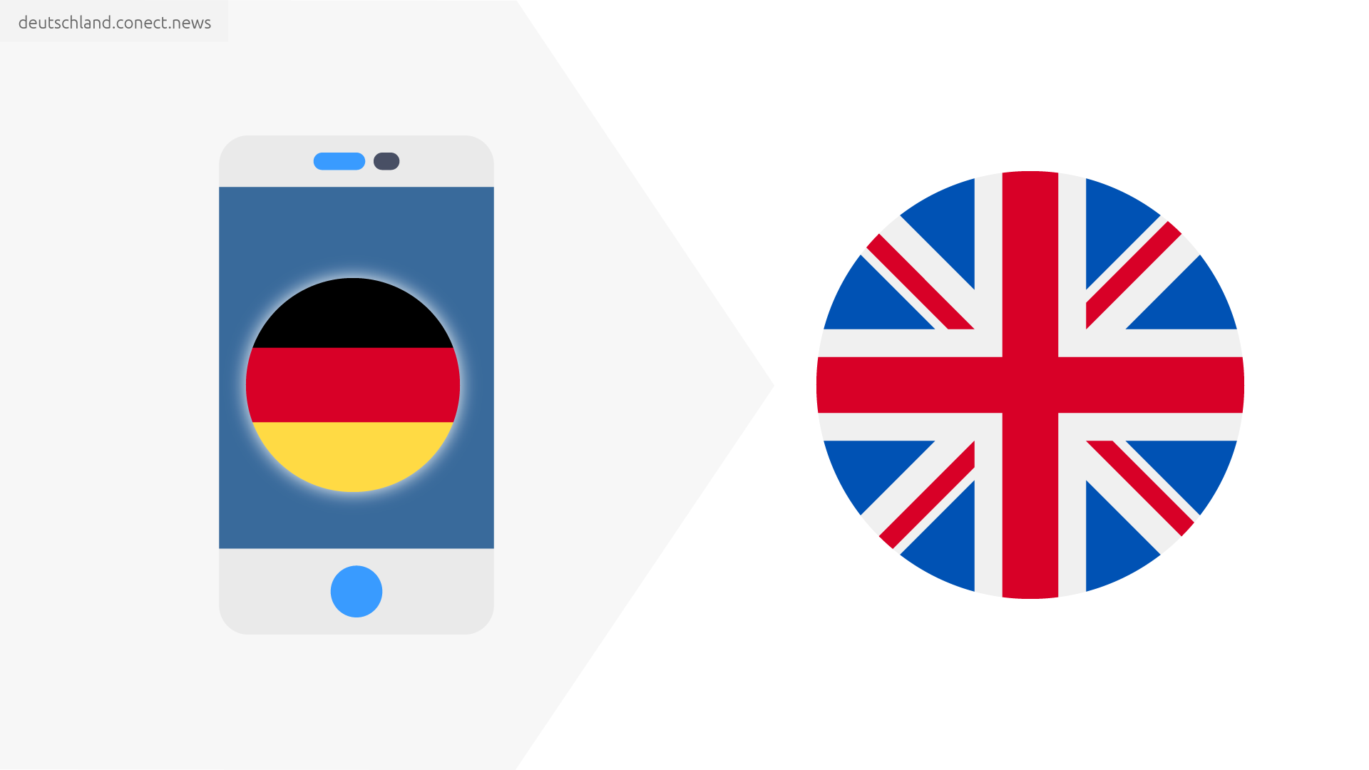 Günstiger von Deutschland ins Vereinigte Königreich @conetc_news