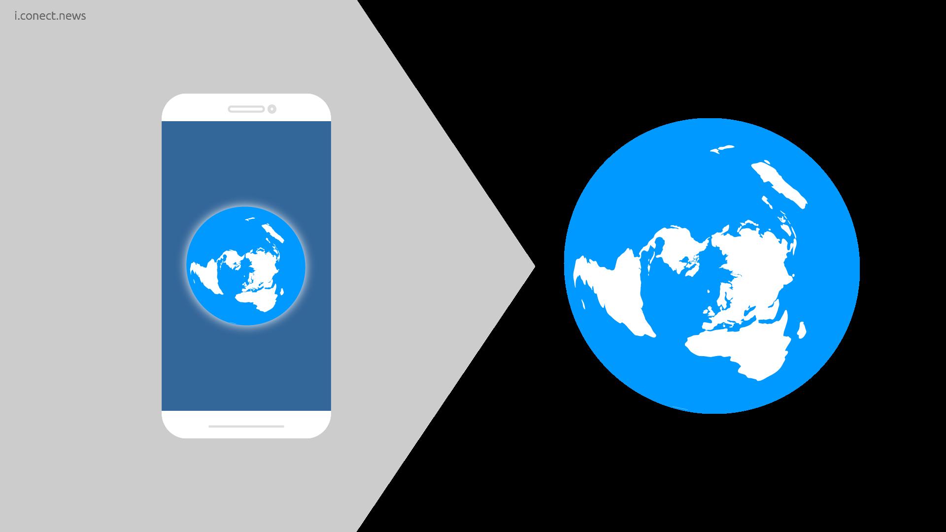 International calls