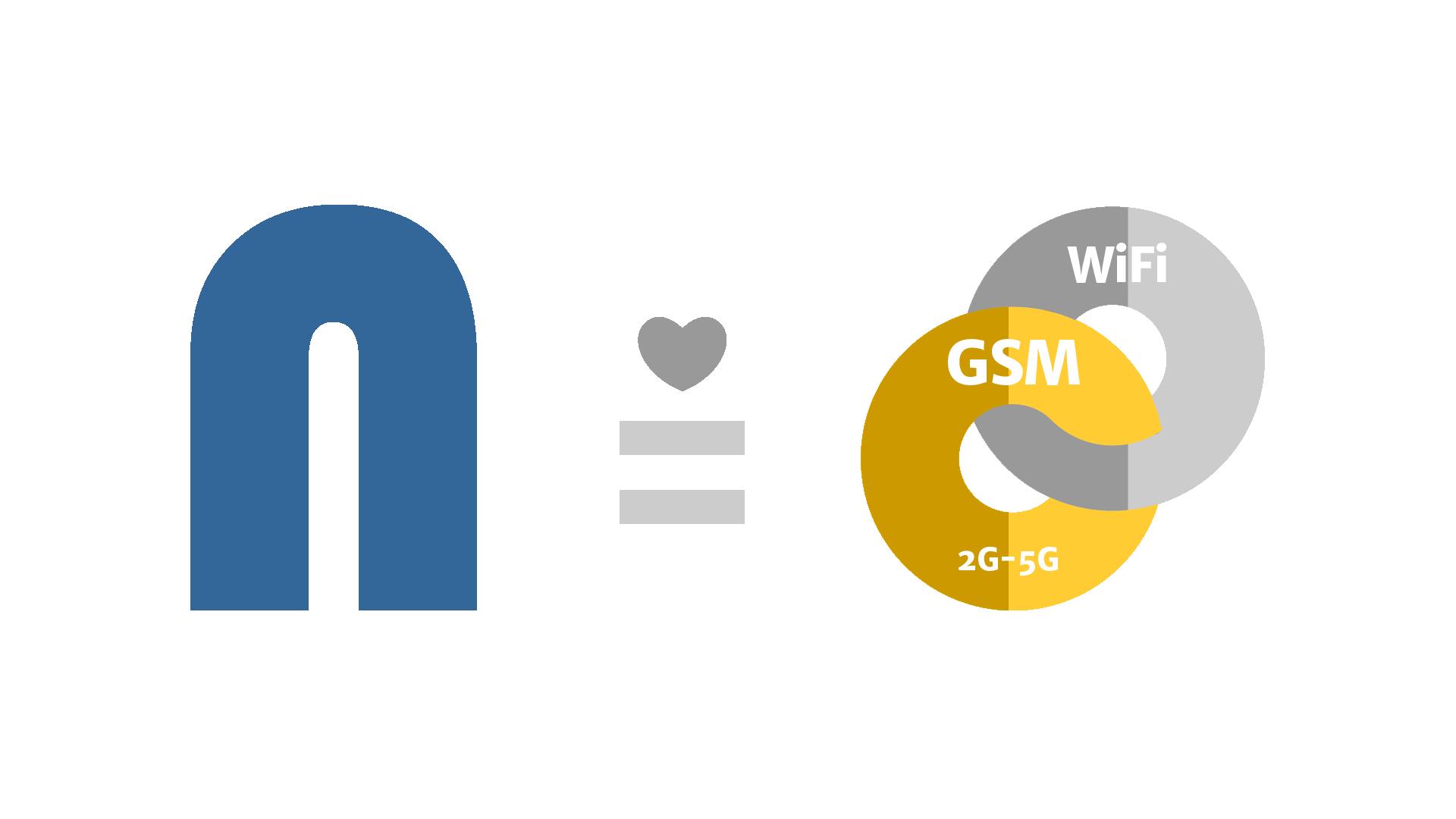GSM & WiFi