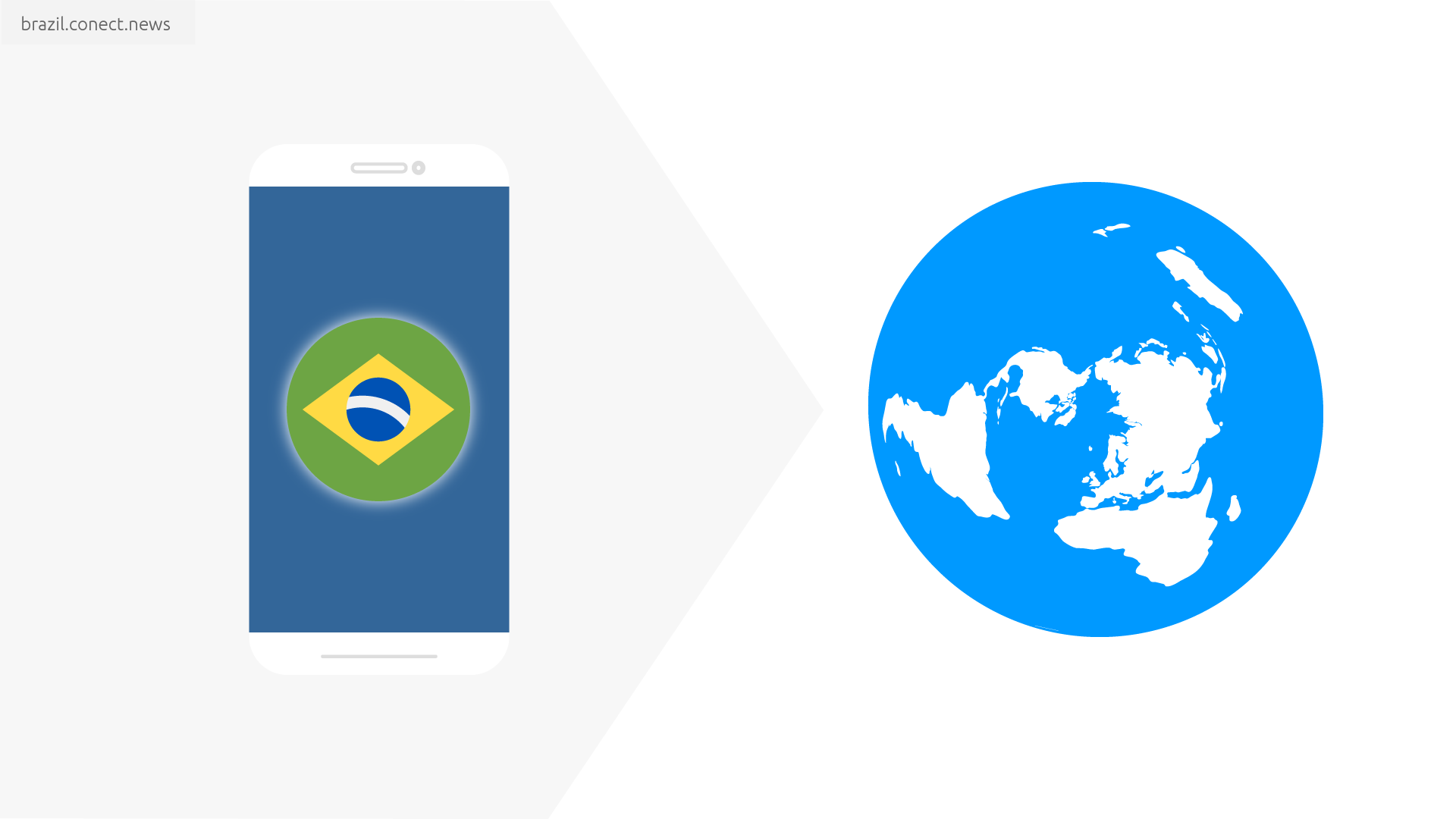 brasilien-international@conect_news