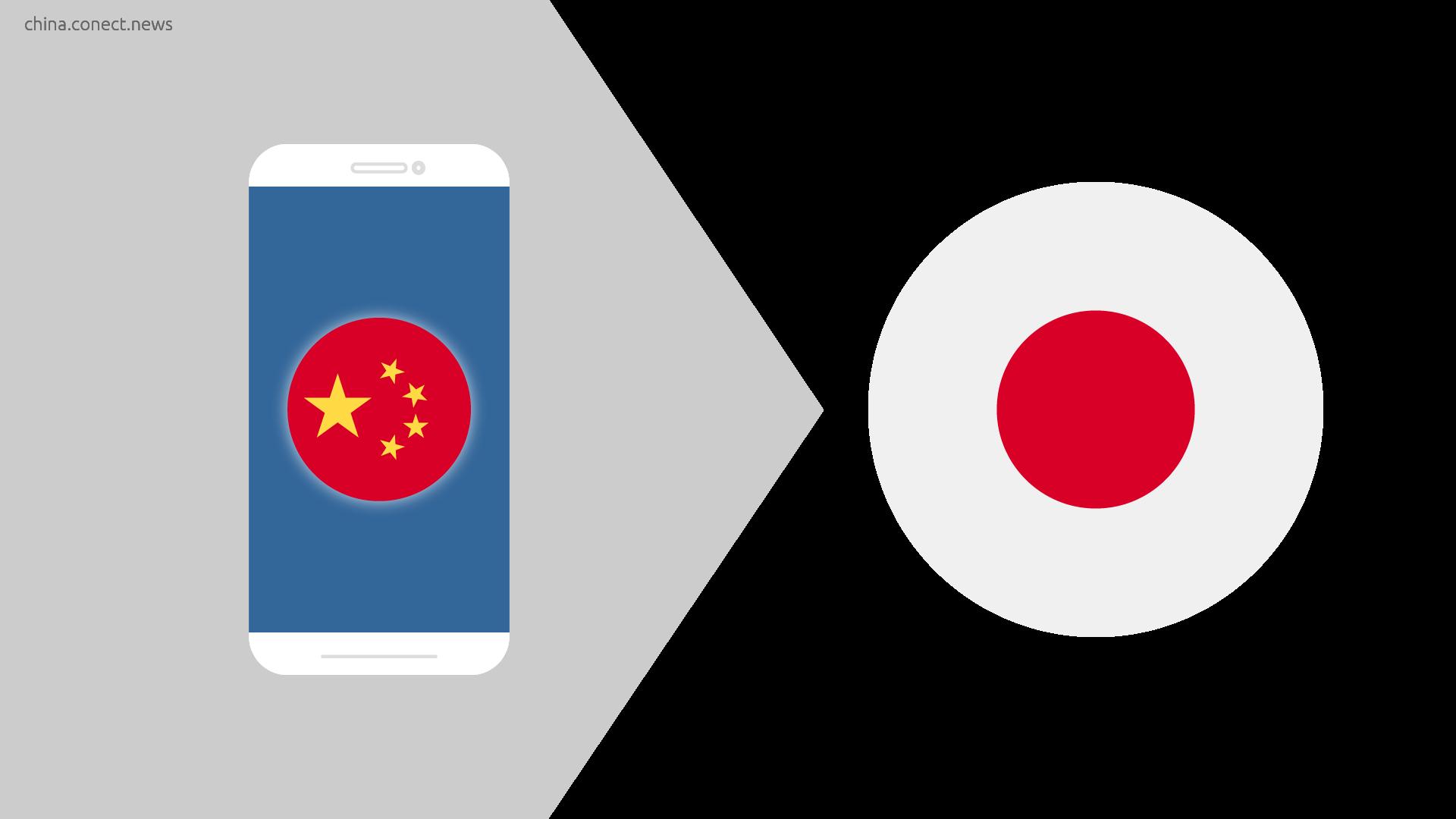 China UK Europe @conect_news