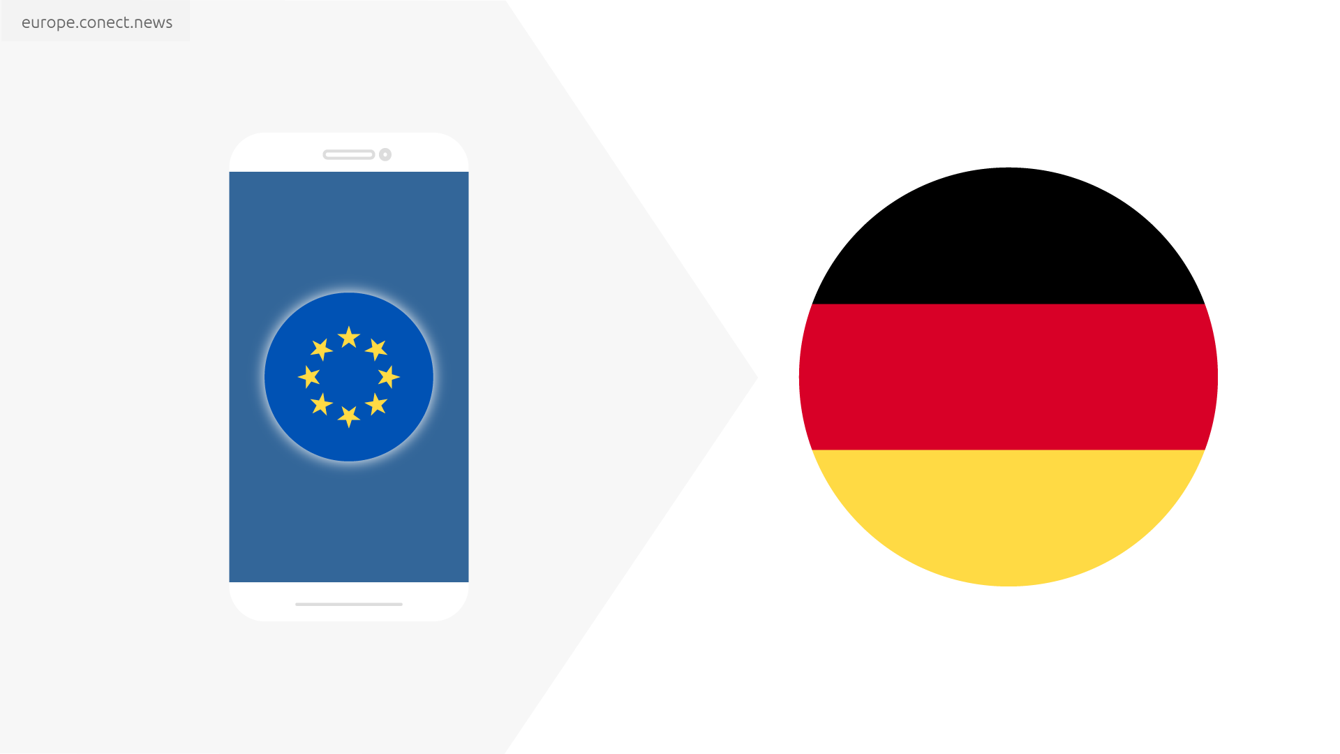 Von Europa nach Deutschland telefonieren @conect_news