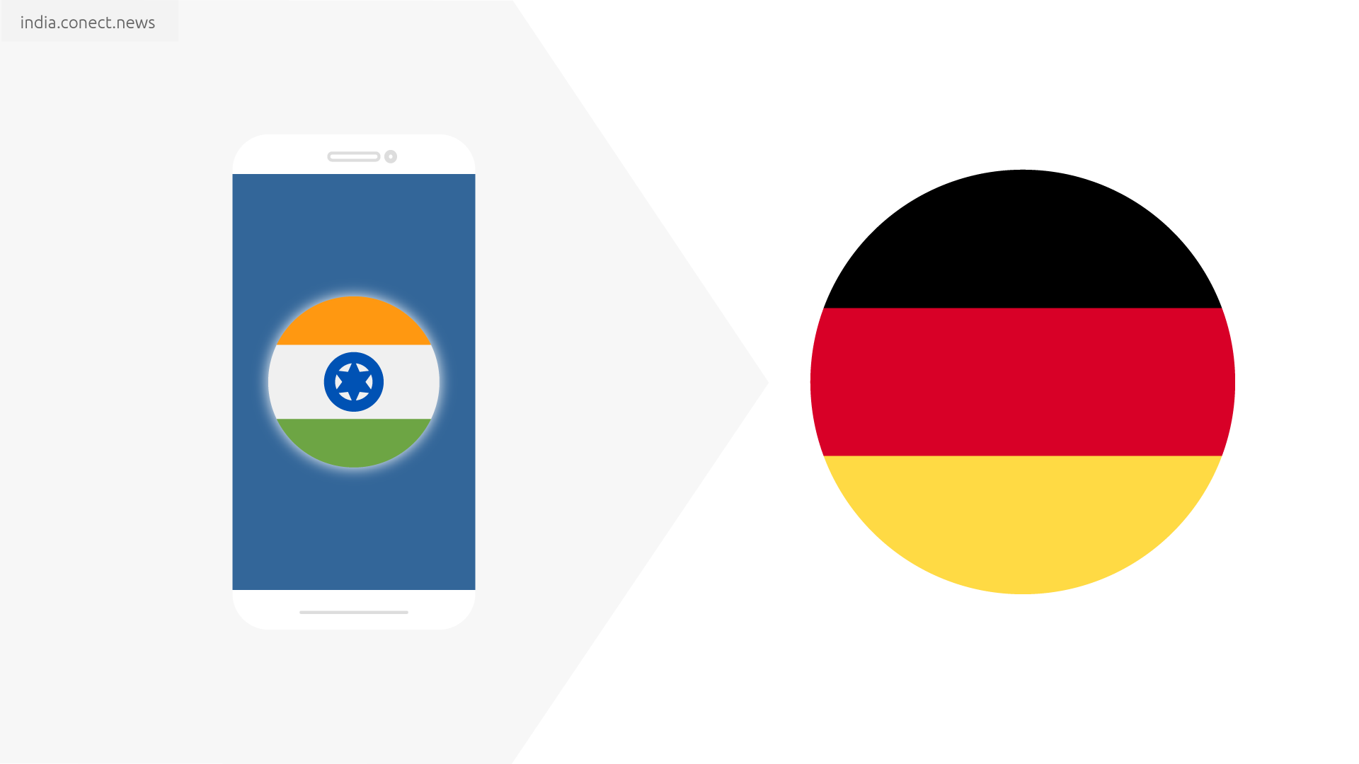 Indien-deutschland @conect_news