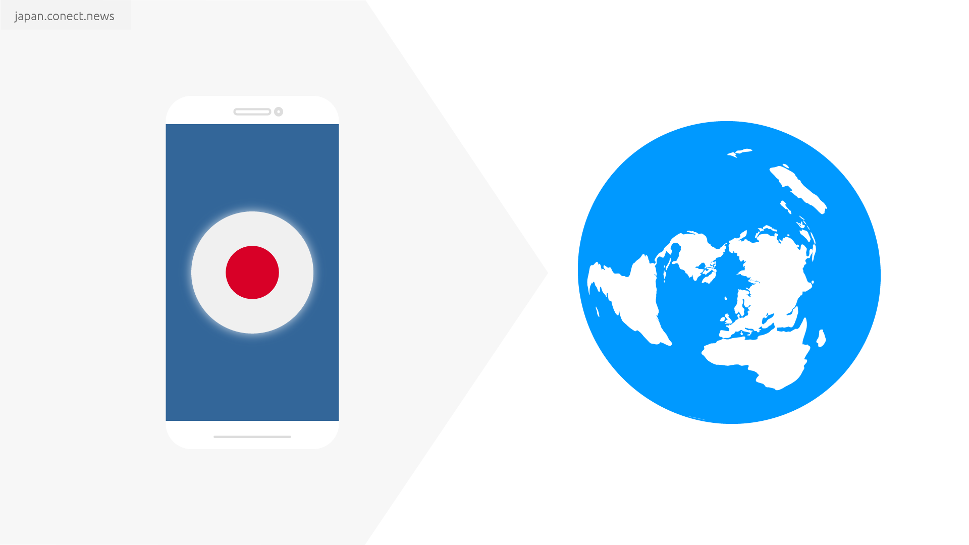 Japan-international@conect_news